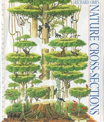 Nature Cross-Sections