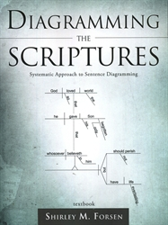 Diagramming the Scriptures - Exodus Books