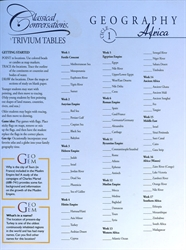 Trivium Tables Cycle 1 Geography