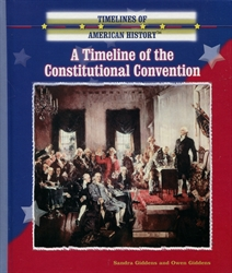 Timeline of the Constitutional Convention