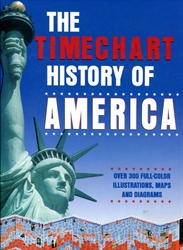 Timechart History of America