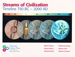 Streams of Civilization Timeline (old)