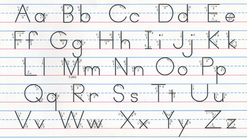 Printables Alfabate Handriting alphabet handwriting scalien worksheets with arrows abitlikethis
