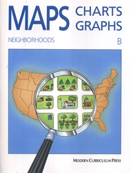 Maps/Charts/Graphs Level B