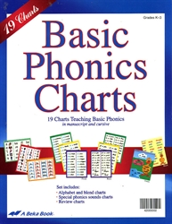 Basic Phonics Charts (old)
