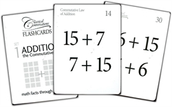 Addition Flashcards (Commutative Law)