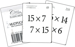 Multiplication Flashcards (Commutative Law)