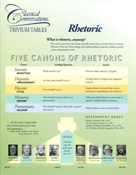Trivium Tables: Rhetoric