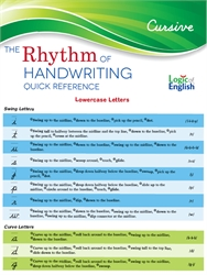 LOE Rhythm of Handwriting Cursive - Quick Reference Chart