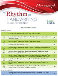 LOE Rhythm of Handwriting Manuscript - Quick Reference Chart