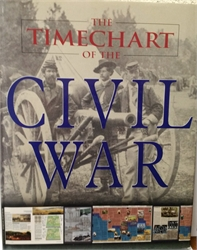 Timechart of the Civil War